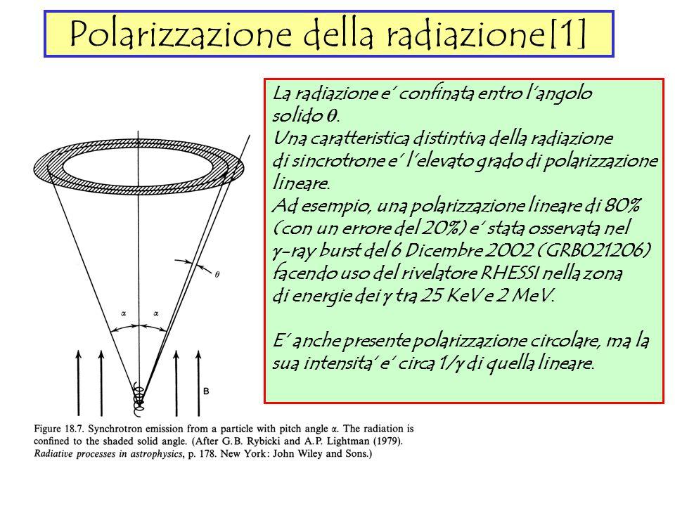 Polarizzazione della radiazione[1]
